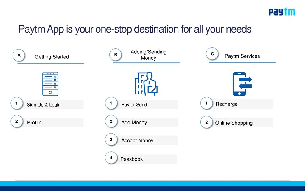 Paytm App is your one-stop destination for all your needs