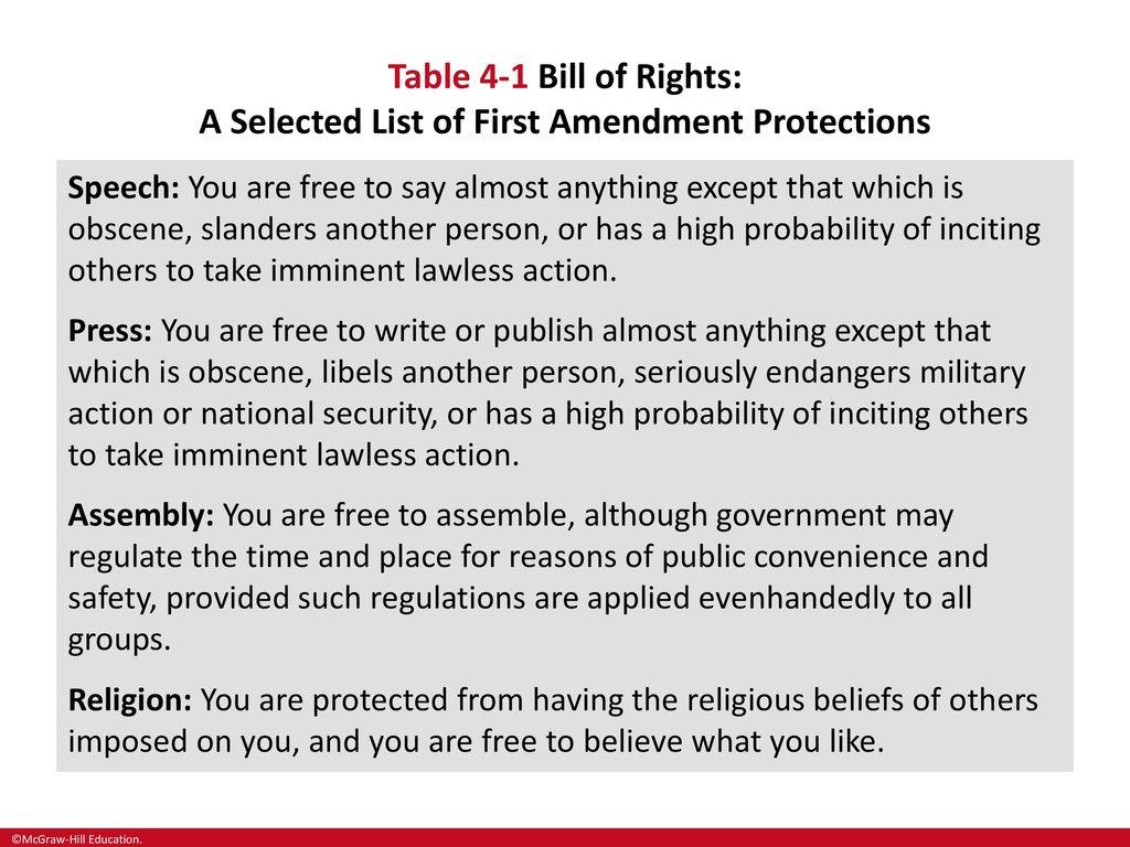 4: civil liberties protecting individual rights. - ppt download