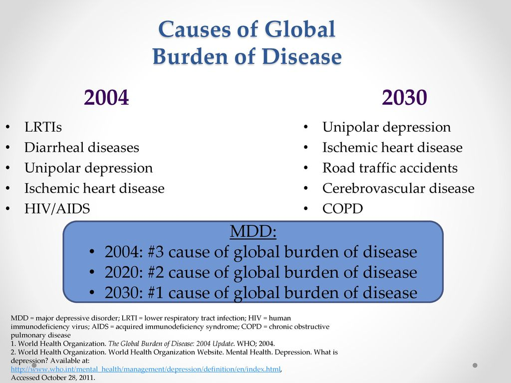 depressive disorder and suicide - ppt download
