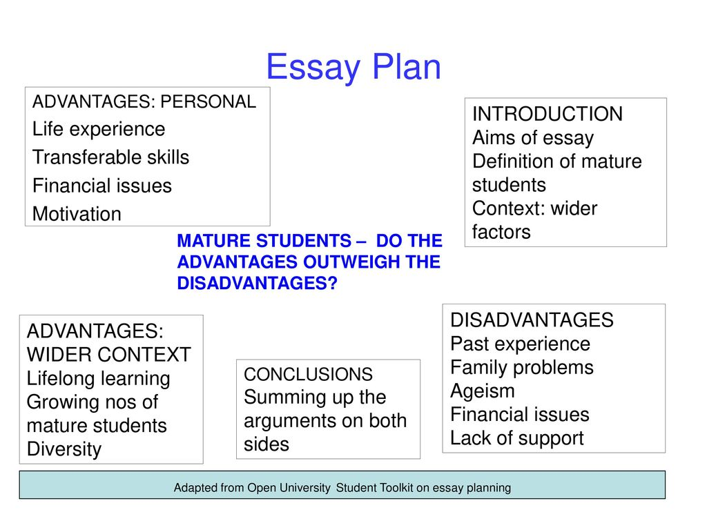 Essay Writing Skills How To Improve Them  Ppt Download Adapted From Open University Student Toolkit On Essay Planning