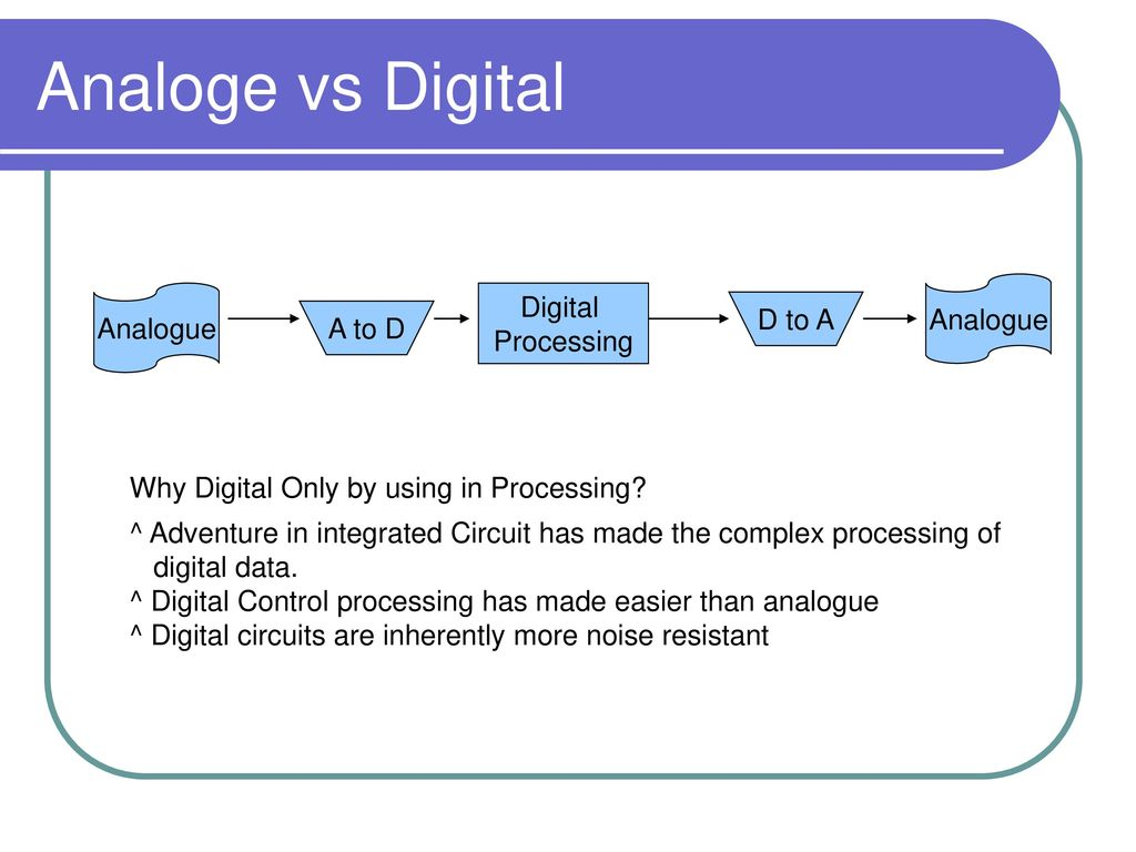 Sistem Bilangan Oleh Sri Heranurweni Ppt Download Analog Vs Digital Circuit Analoge Analogue Processing D To A