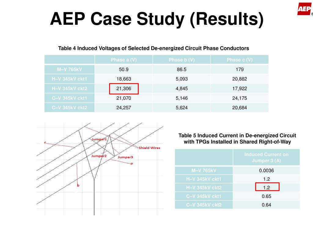 Novel Simulation Method To Quantify Induced Voltage Current Aep Wiring Diagram 11