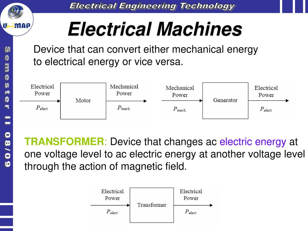 Electrical Engineering Technology Emt 113 4 Ppt Download Power Generator A Device That Changes Or Converts Mechanical Energy