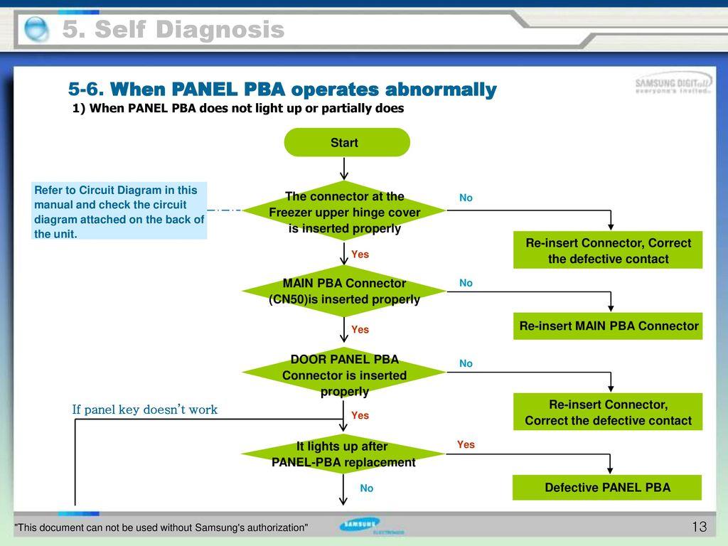 5 Self Diagnosis To Do List Ppt Download Fridgedoor Open Alarm Circuit Project Diagram 13