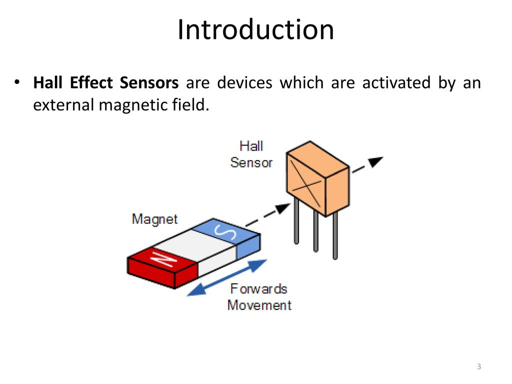 Sensors Actuators For Automatic Systems Saas Ppt Download Reed Switches And Hall Effect 3 Introduction Are Devices Which Activated By An External Magnetic Field
