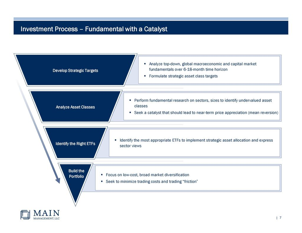 Firm Presentation and Strategy Overview - ppt download