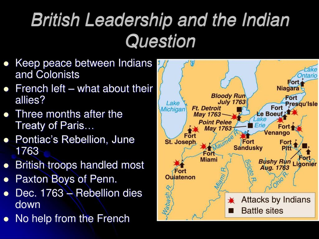 The British Empire and the Colonial Crisis - ppt download