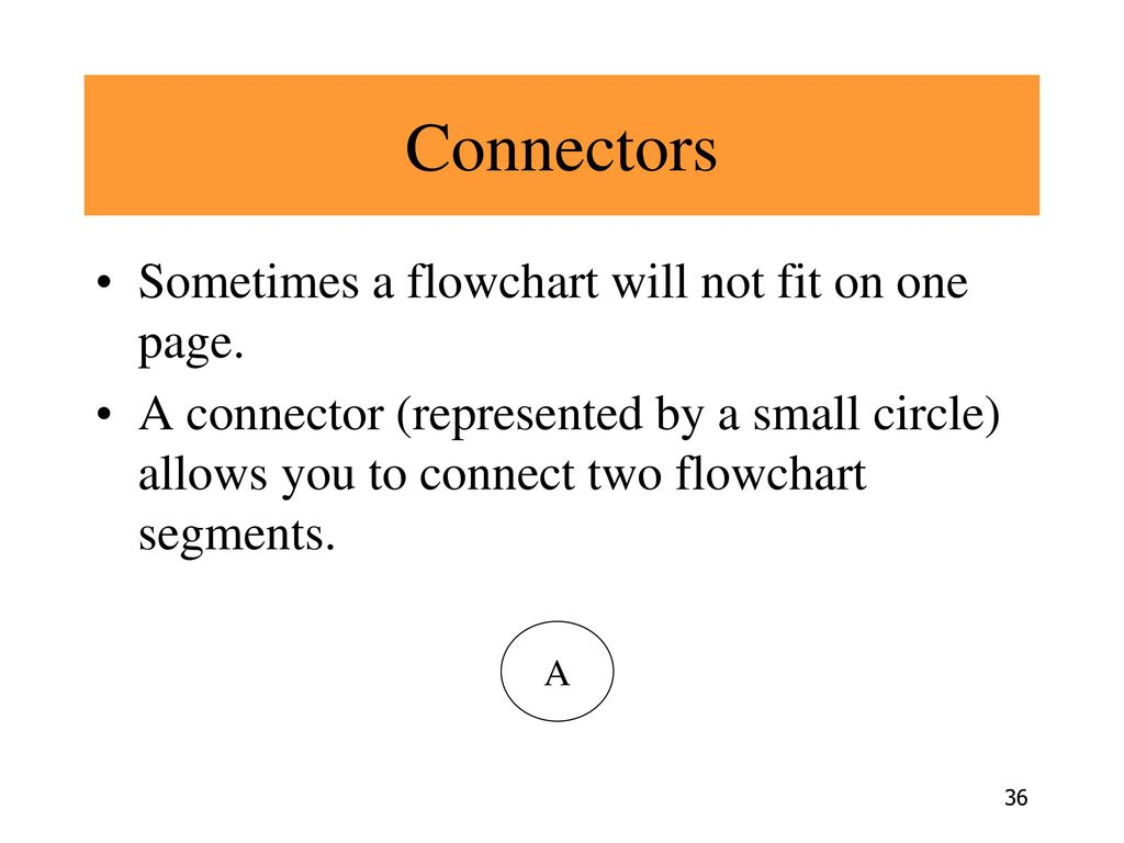 Connectors Sometimes a flowchart will not fit on one page.