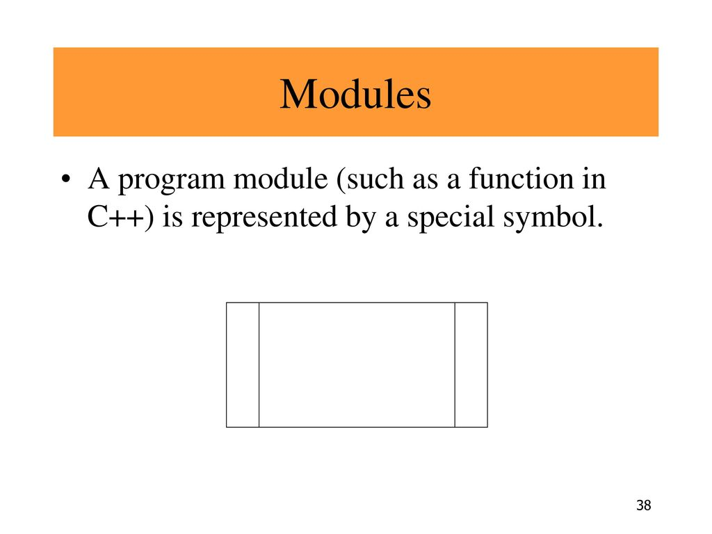 Modules A program module (such as a function in C++) is represented by a special symbol.