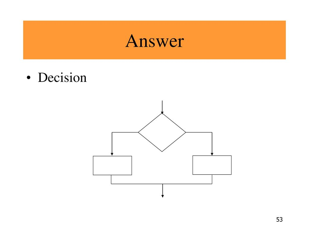 Answer Decision