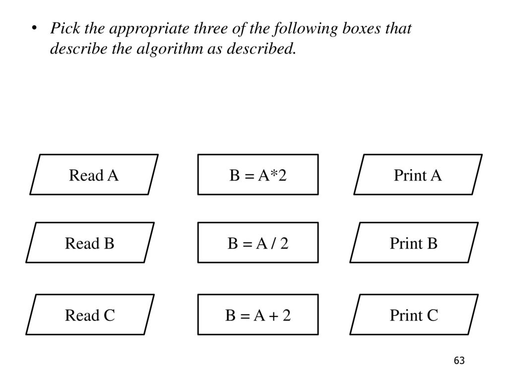 Pick the appropriate three of the following boxes that describe the algorithm as described.