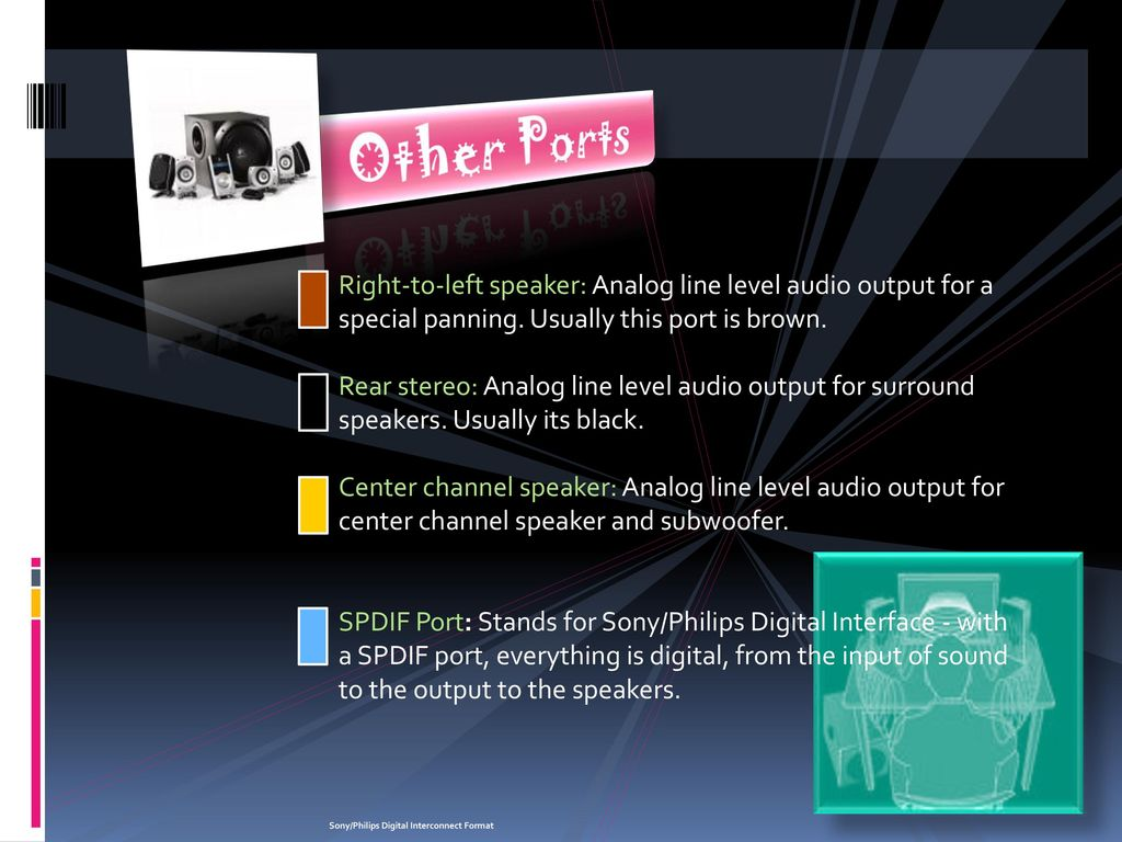 Sound Card A sound card (also referred to as an audio card) is a