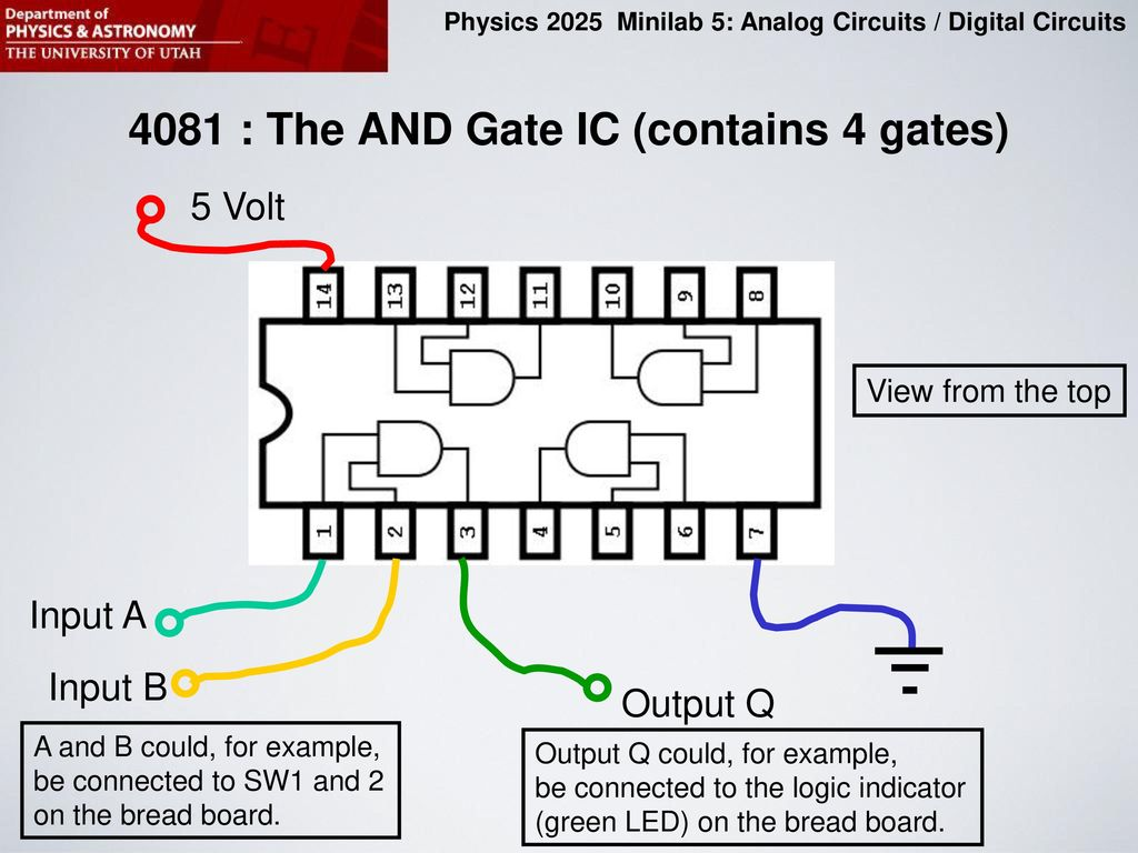 Purpose Of This Minilab Ppt Download Digital Logic Circuit Symbols View Diagram 4081 The And Gate Ic Contains 4 Gates