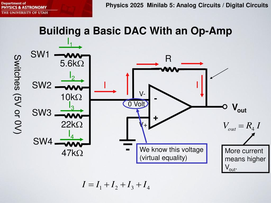 purpose of this minilab ppt downloadbuilding a basic dac with an op amp