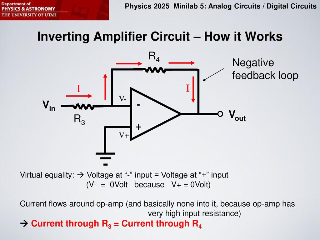 purpose of this minilab ppt downloadinverting amplifier circuit \u2013 how it works