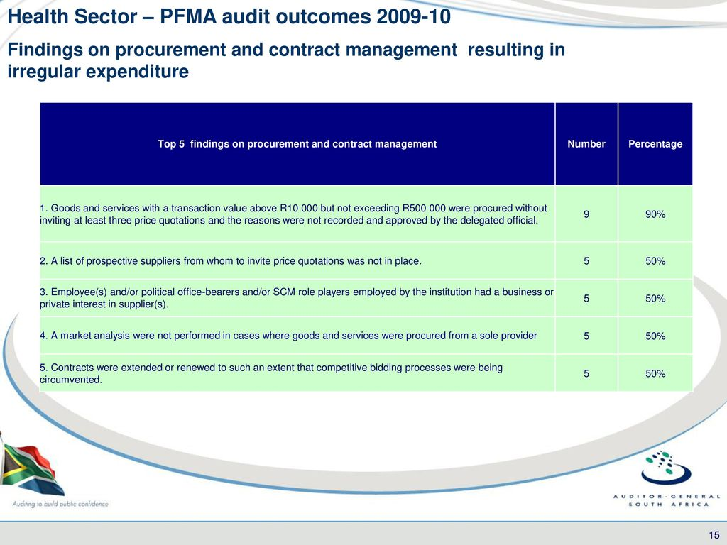 Health Sector PFMA audit outcomes - ppt download