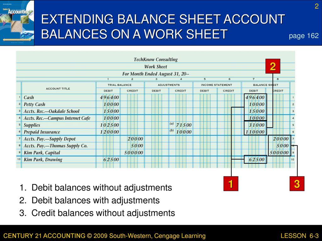 Extending Financial Statement Information on a Work Sheet - ppt download