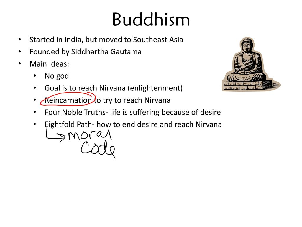 belief systems. - ppt download