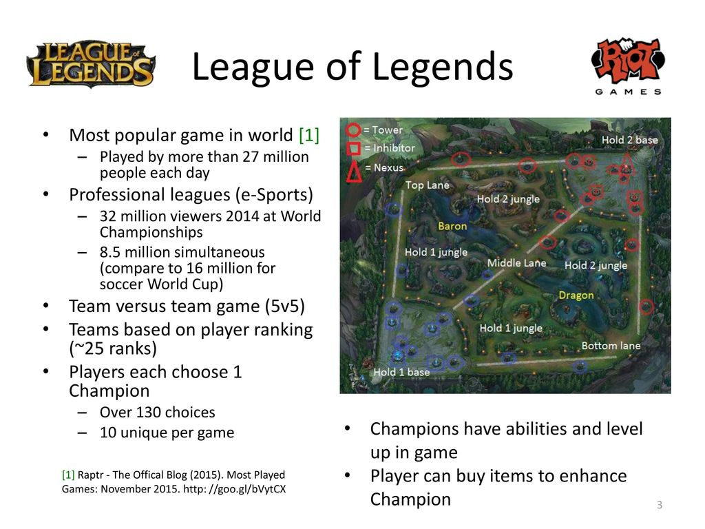 League of Legends Player Analytics - ppt download