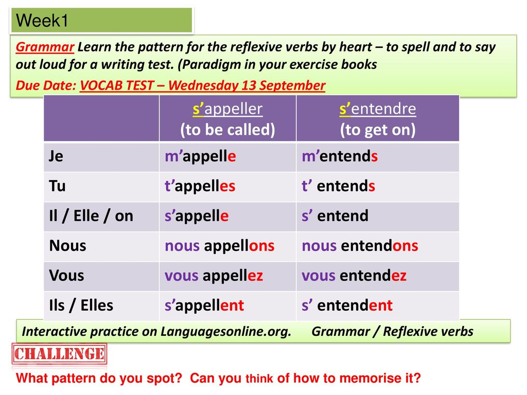 Year 9 French Homework Devoirs… 2017 – 18 Autumn T1 - ppt