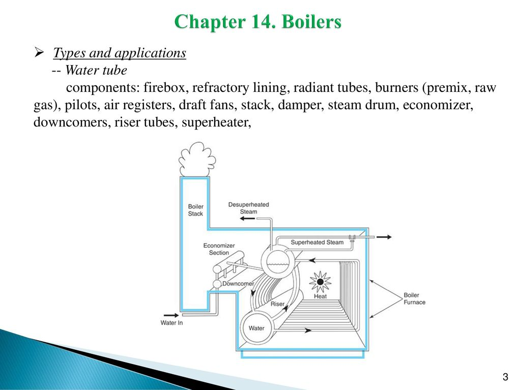 Process Technology I: Equipment 14. Boilers - ppt download