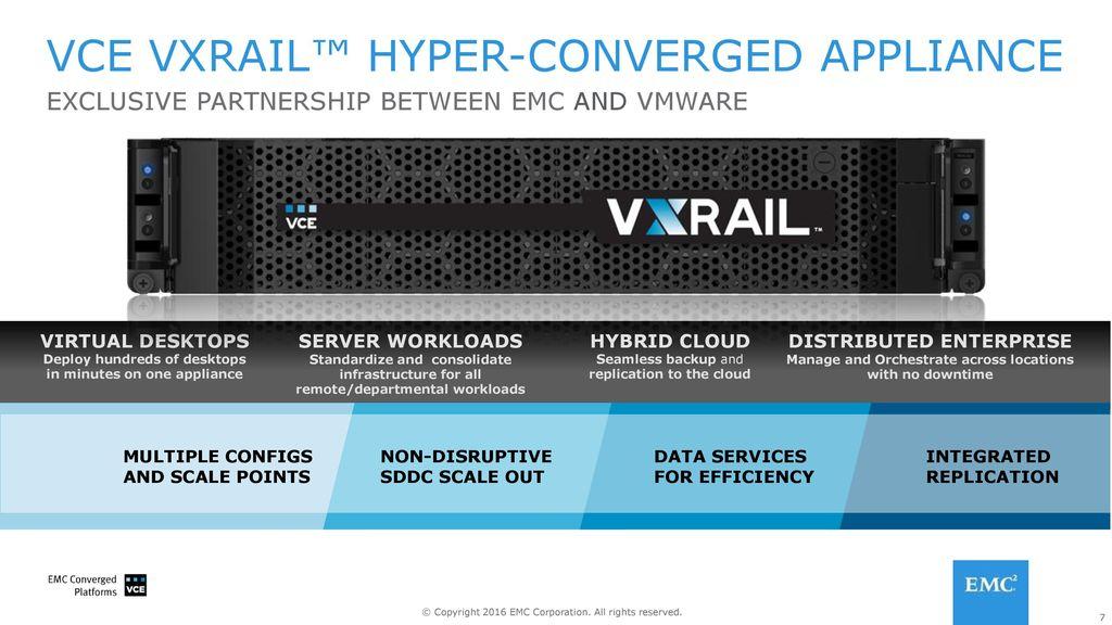 hyper converged infrastructure (hci) ppt downloadLocal Marketing Workshop Paid Landing Page Optimization Tickets  345432 #11