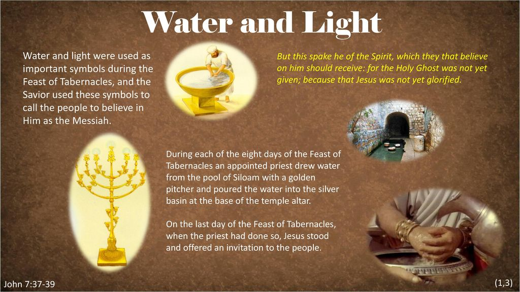 Feast Of The Tabernacles Ppt Download