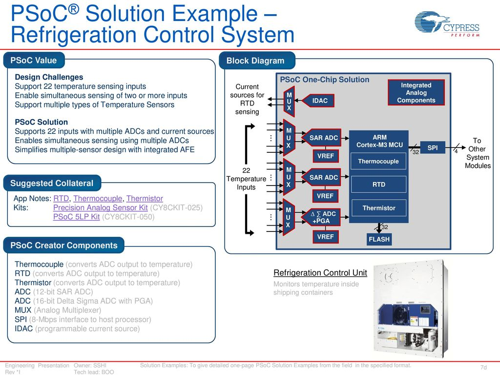 Psoc 3 And 5lp For Temperature Sensing Ppt Download Block Diagram 17 Current