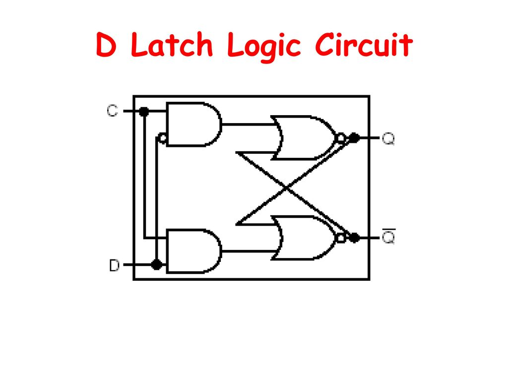 The Basics Of Logic Design Patterson Hennessy 2005 Elsevier D Latch Circuit Diagram 67
