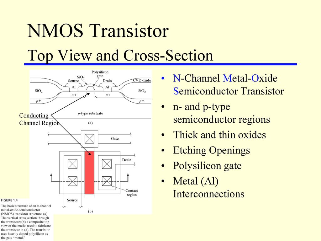 Transistor is the basis of semiconductor technology