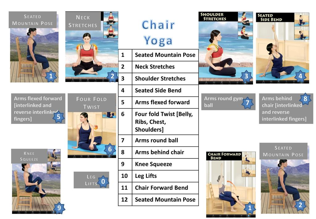 Mat Yoga Rocking Swan Corpse Pose 2 Pelvic Tilt Ppt Download