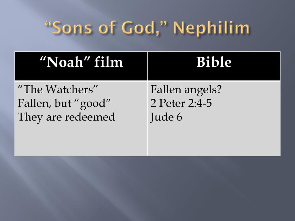 """Why """"Noah?"""" Cultural significance Equipped to share  - ppt"""