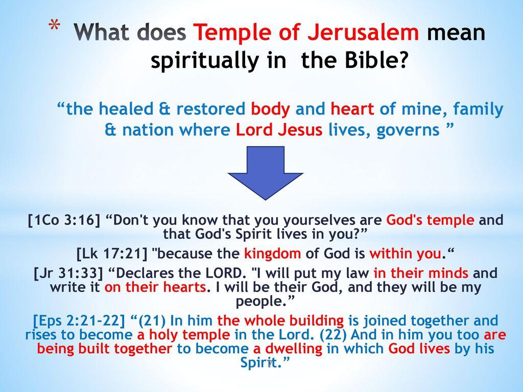 How to Read The Bible 66 volumes Spiritually(=Spiritually