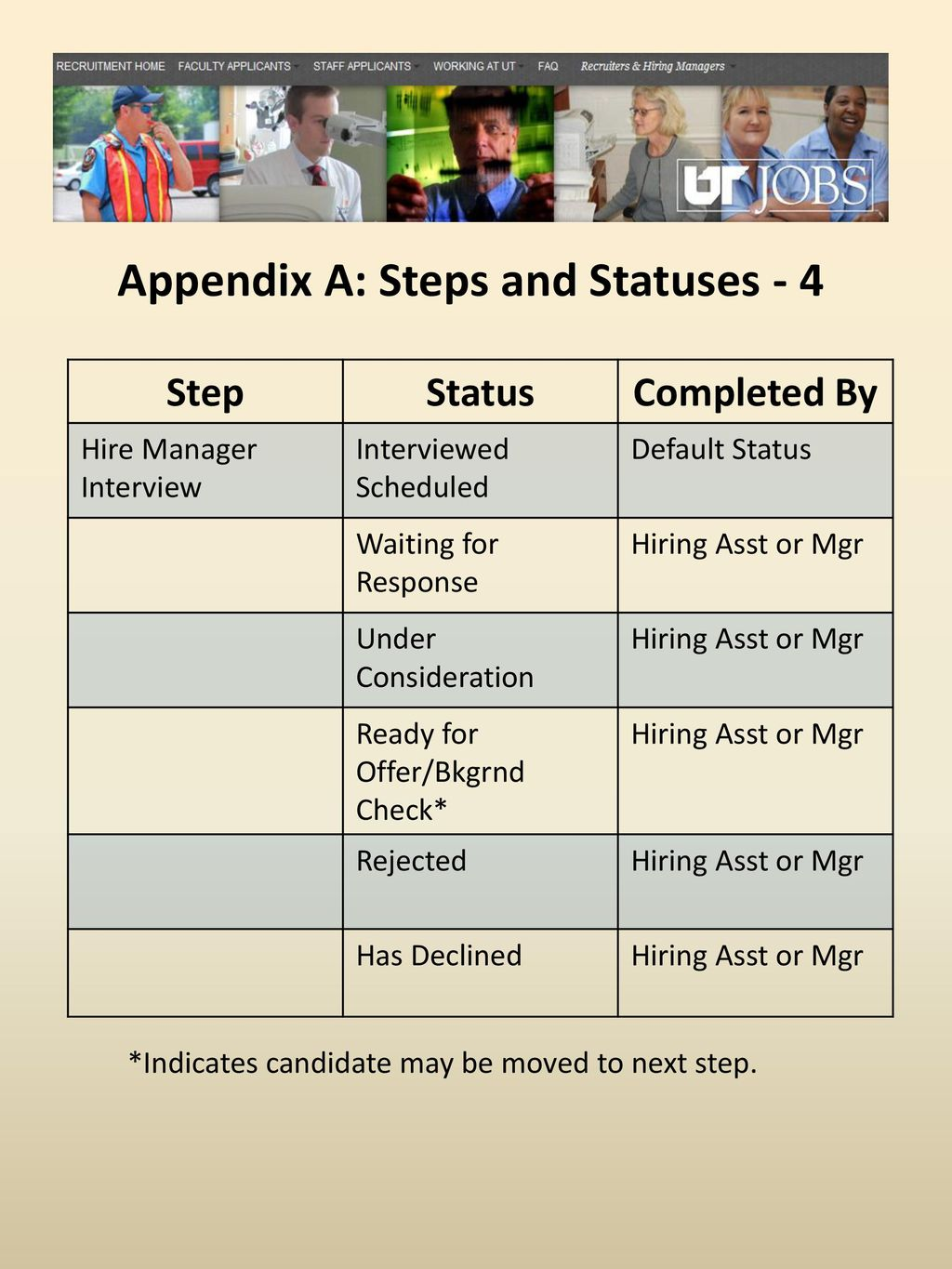 Employee Applicant Tracking - ppt download