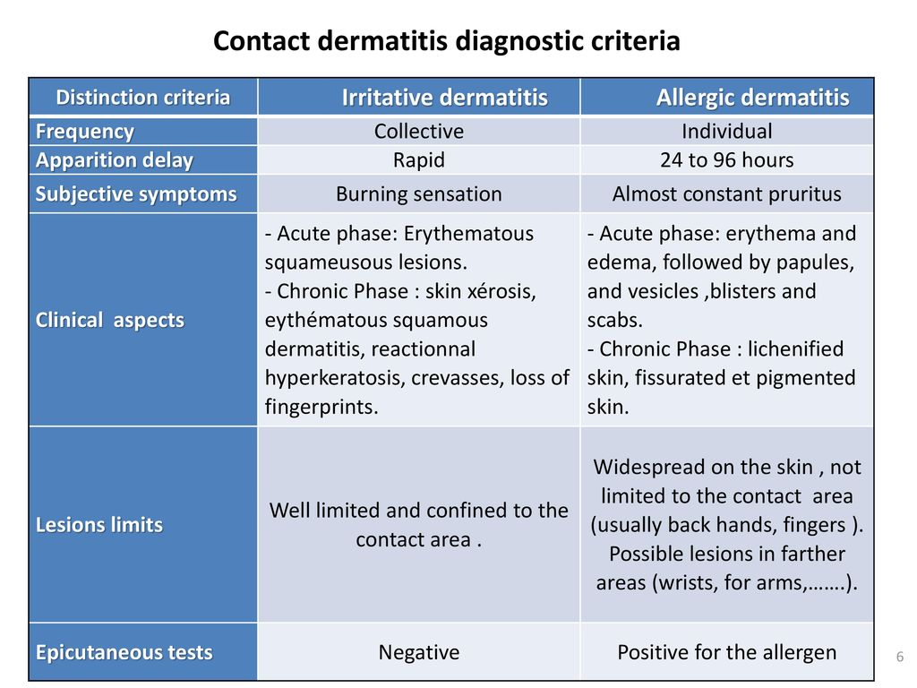 Contact dermatitis prevalence among hairdressers and