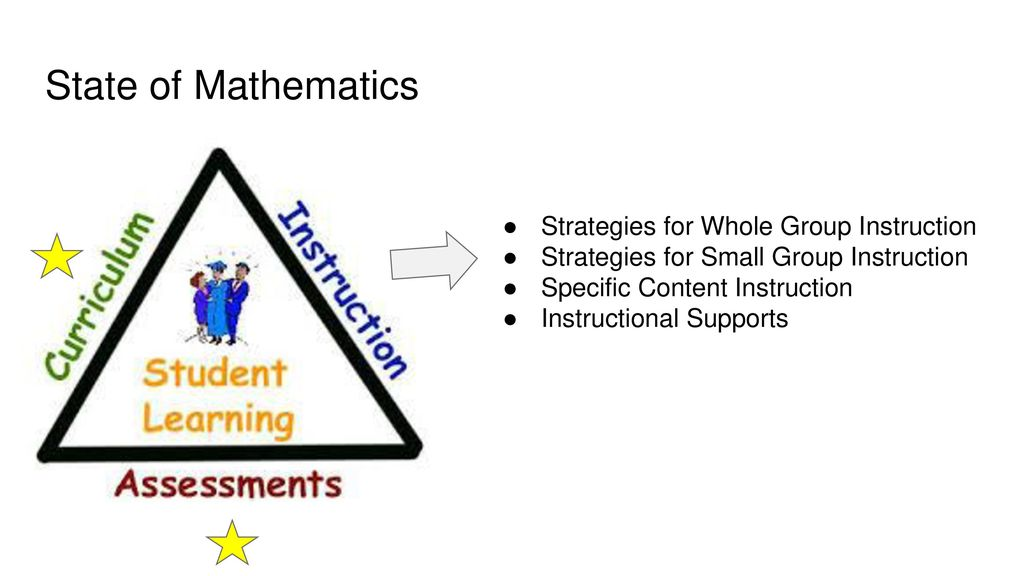 Literacy And Mathematics Ppt Download