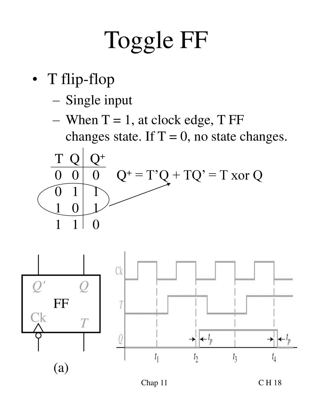 Lecture 10 Flip Flops Latches Ppt Download T Flop Circuit Diagram Toggle Ff Single Input