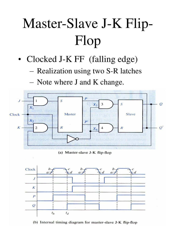 Lecture 10 Flip Flops Latches Ppt Download And Logic Diagram For The Conversion Of Sr Flop To Jk Master Slave J K