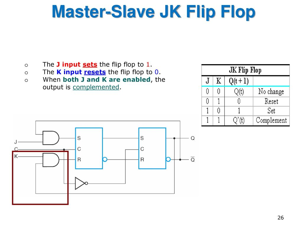 Week 6 Sequential Circuits Part A Ppt Download Flipflop Where Reset Happens With Sr Electrical Master Slave Jk Flip Flop