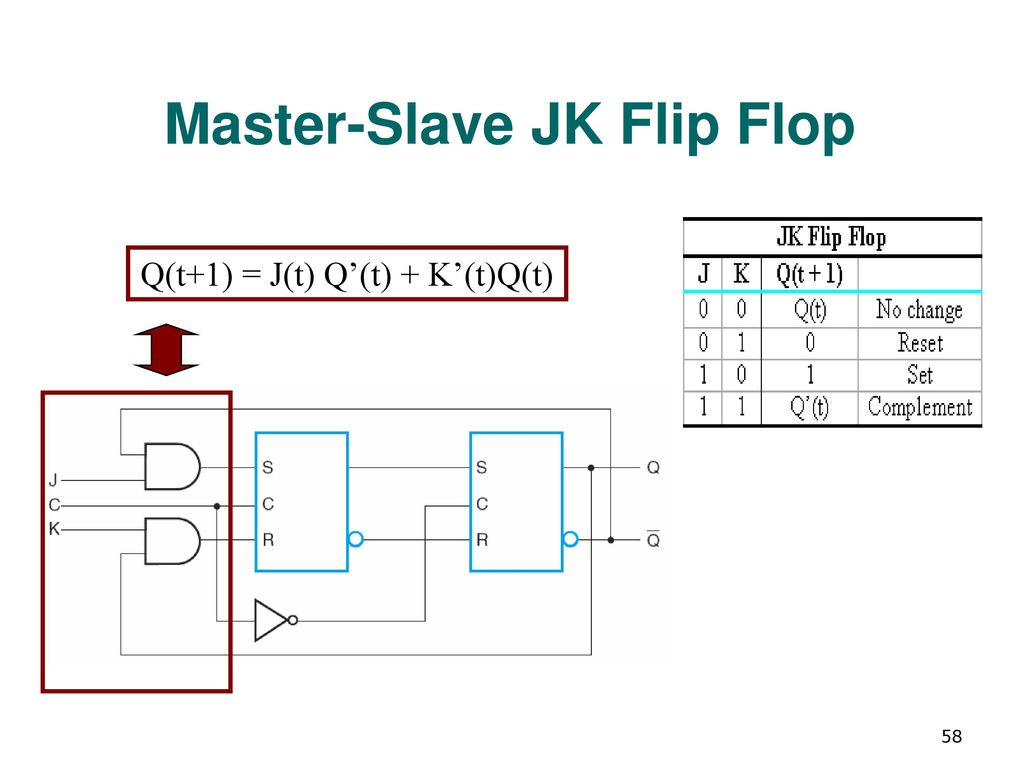 Week 6 Sequential Circuits Part A Ppt Download Block Diagram Jk Flip Flop Master Slave
