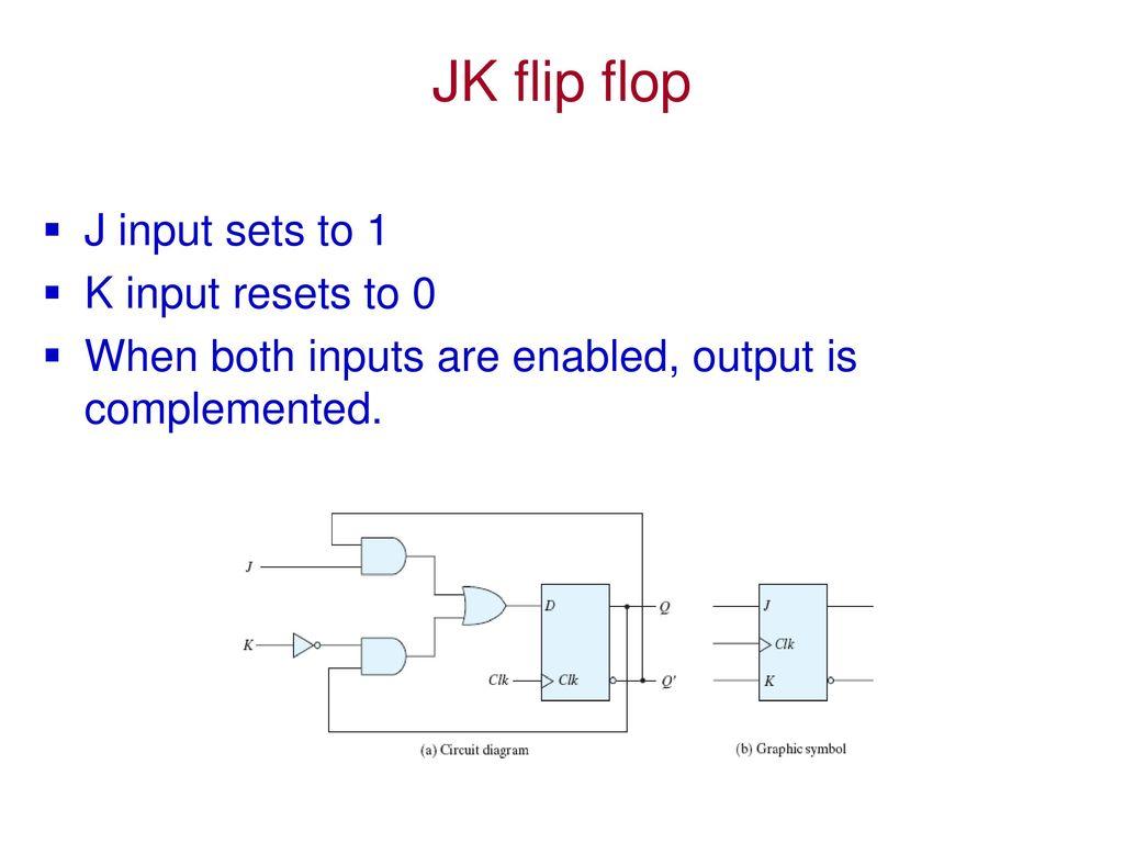 Synchronous Sequential Logic Ppt Download Flip Flop Circuit Diagram Jk J Input Sets To 1 K Resets 0