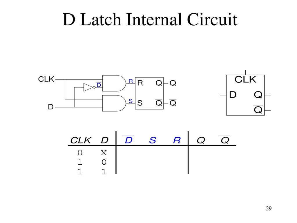 Lecture 7 Sequential Networks Ppt Download D Latch Logic Diagram 29 Internal Circuit