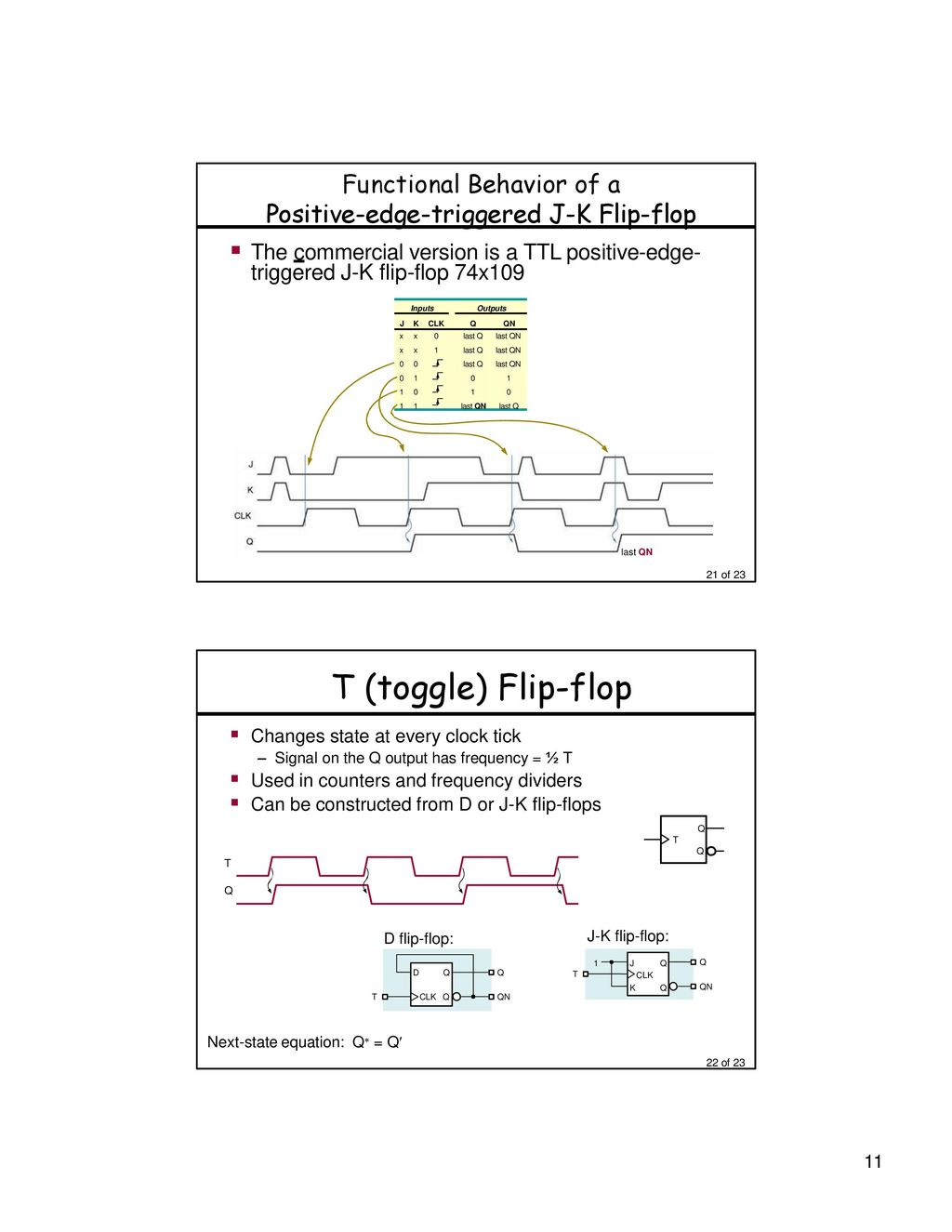 Lecture 16 D Latch Flip Flops Ppt Download J K Flop Circuit Diagram Functional Behavior Of A Positive Edge Triggered