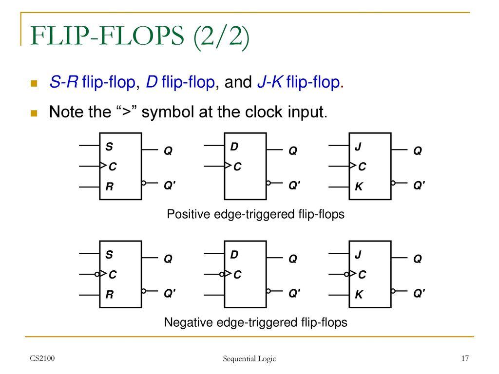 Cs2100 Computer Organisation Ppt Download Flip Flop Circuit Of A Rs Built With D 2 The Jk 17 Flops