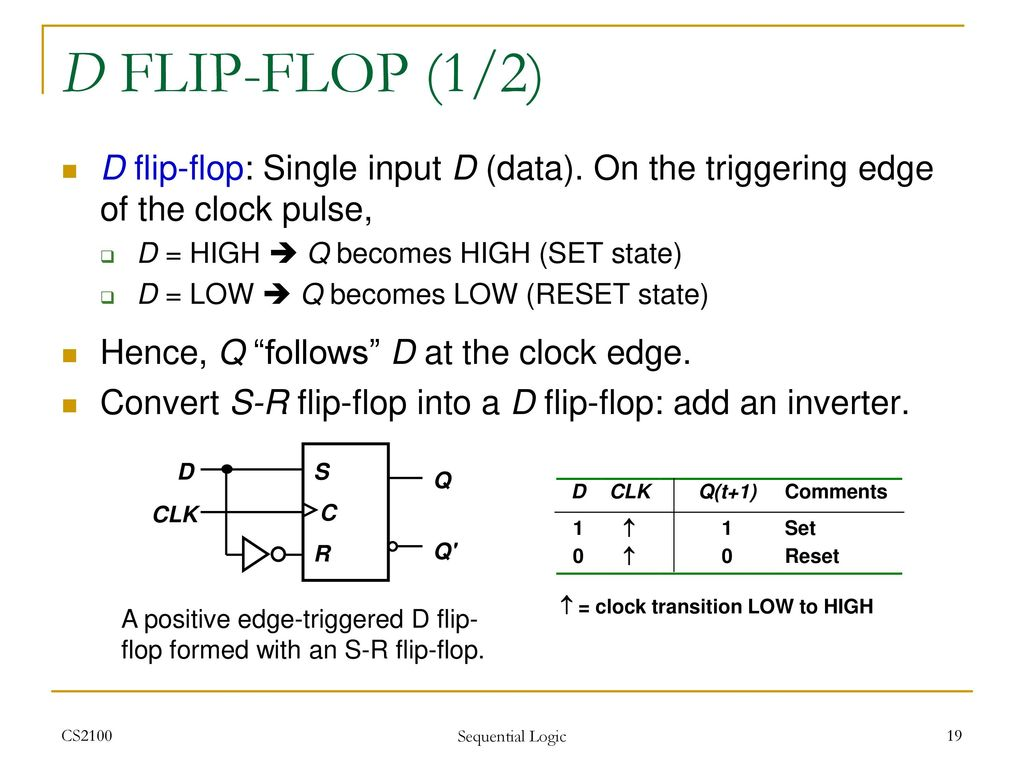 Cs2100 Computer Organisation Ppt Download And Logic Diagram For The Conversion Of Sr Flip Flop To Jk D 1 2 Single Input