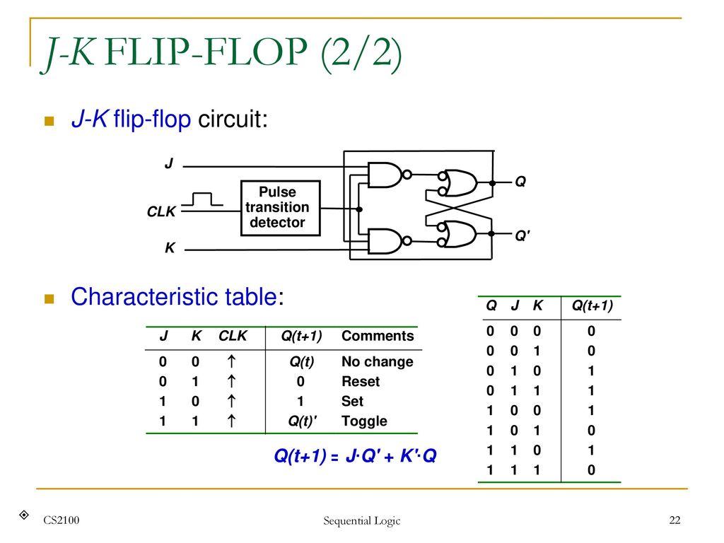 Cs2100 Computer Organisation Ppt Download J K Flip Flop Circuit Diagram 22 Pulse Transition Detector