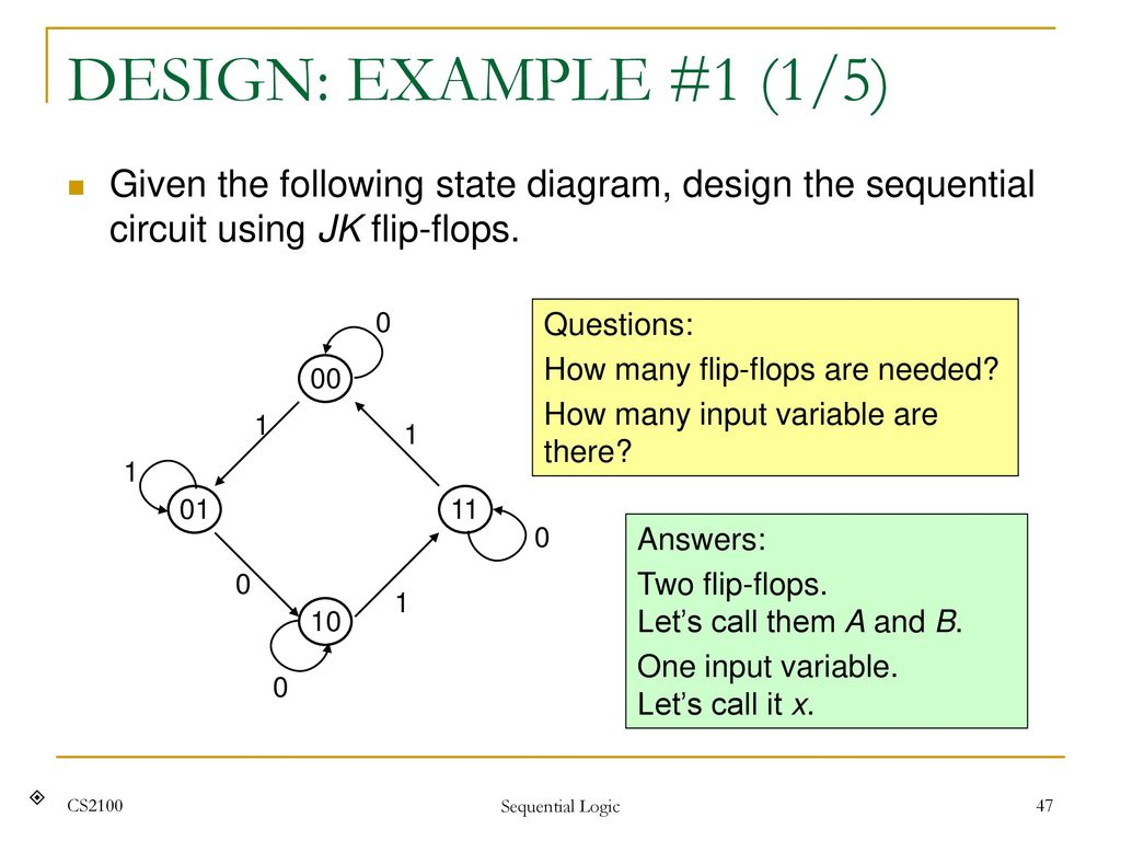 Cs2100 Computer Organisation Ppt Download Logic Diagram Of Jk Flip Flop Design Example 1 5 Given The Following State