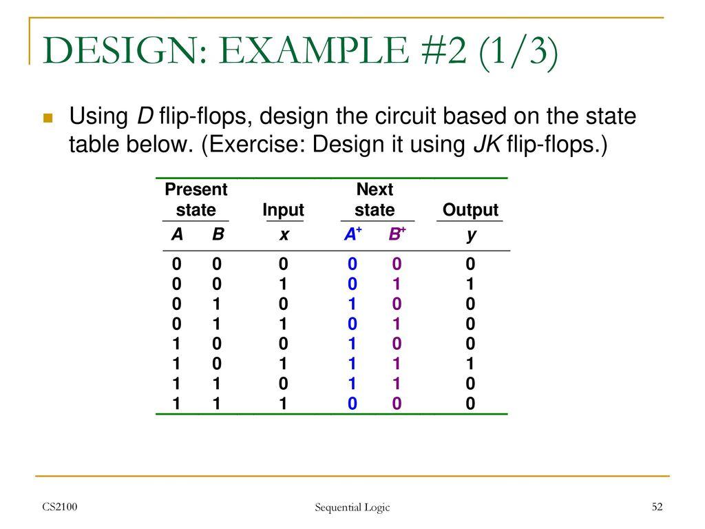 Cs2100 Computer Organisation Ppt Download Jk Flipflop Circuit Design Example 2 1 3 Using D Flip Flops