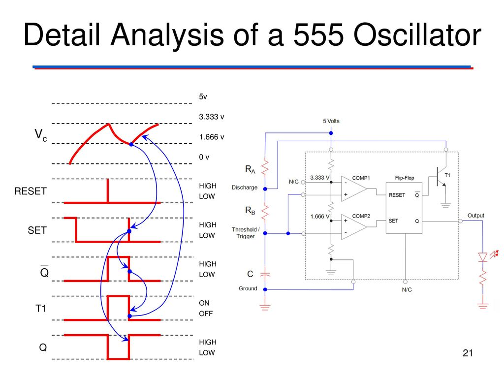 Clock Signals 555 Timer Digital Electronics Tm Ppt Download Weekend Projects Detail Analysis Of A Oscillator