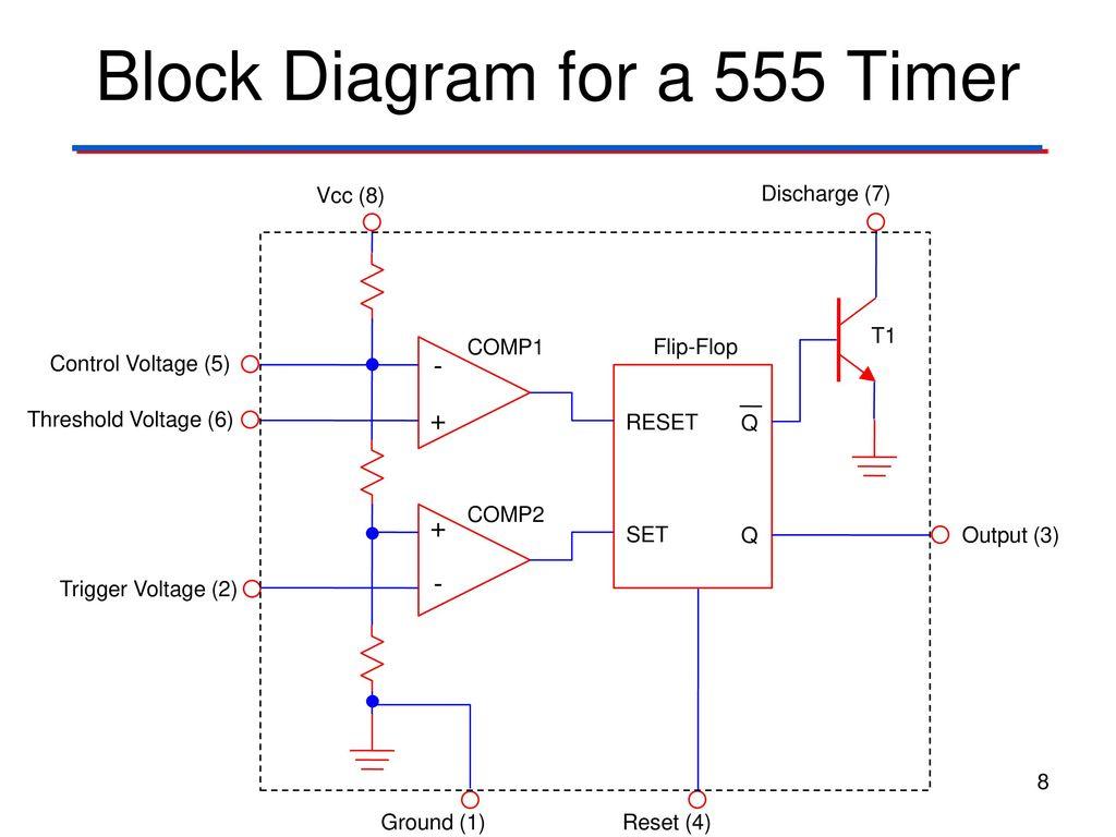 Clock Signals 555 Timer Digital Electronics Tm Ppt Download Projects For Beginners Delay Circuit Design Block Diagram A